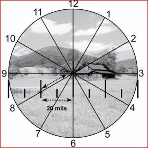 Clock Ray