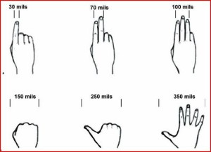 Hand Angles
