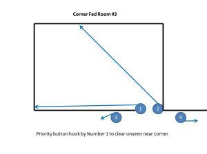 Corner Fed Room # 3