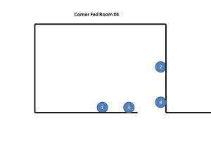 Corner Fed Room # 4