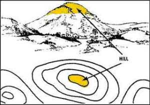 map_reading_basics_001_hill