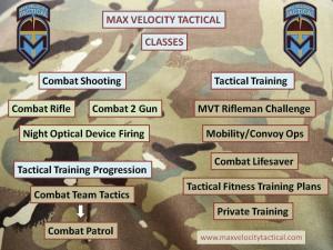 MVT Training Progression